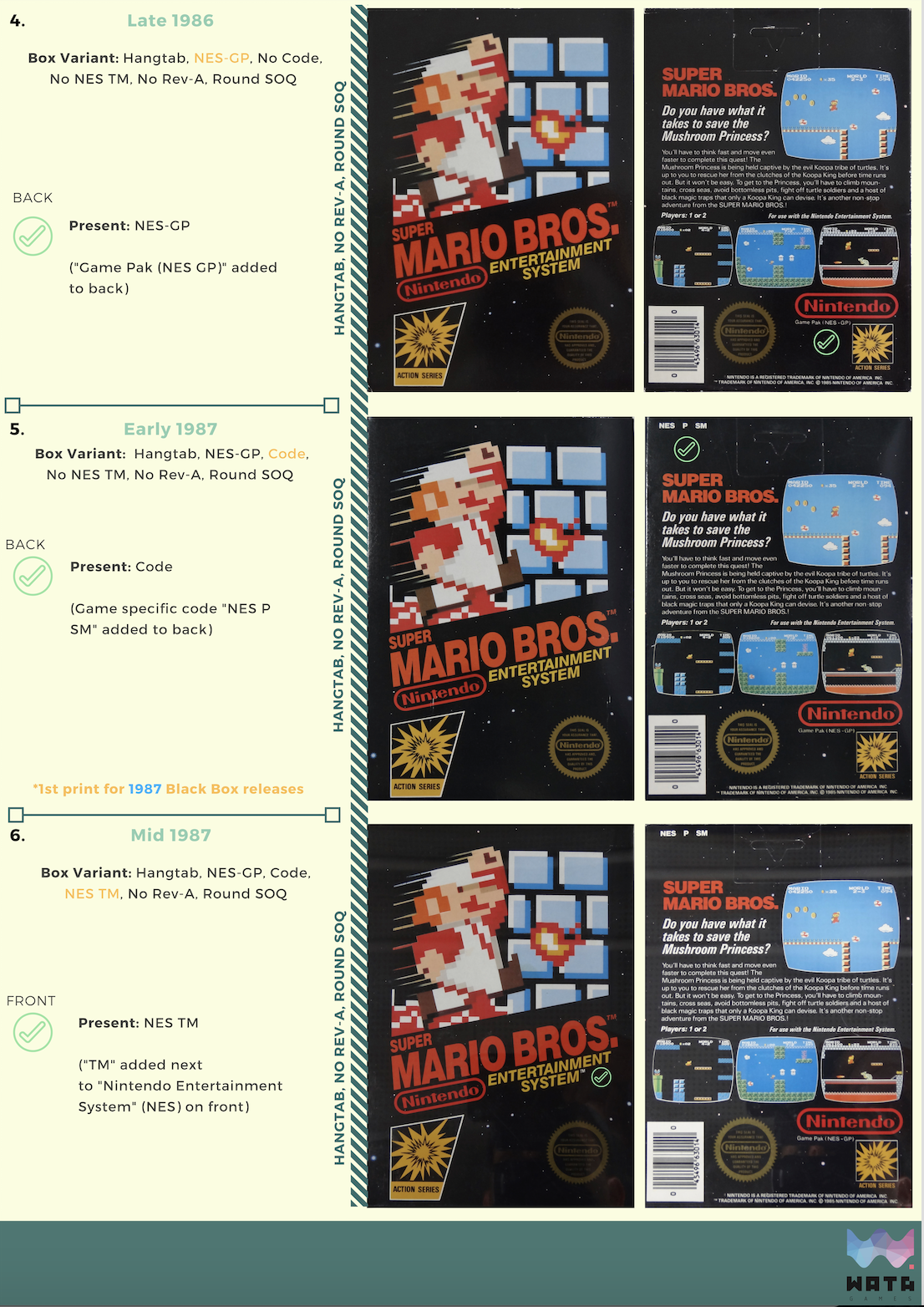 The Definitive NES Black Box Variant Guide | Wata Games Blog